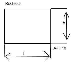 Rechteck Formel